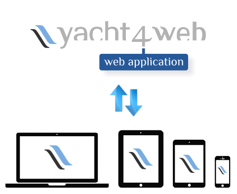 yacht4web guarantees