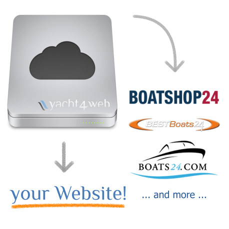 yacht4web compatibility