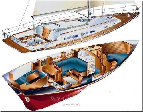 Orion Marine Rustler 36 usato