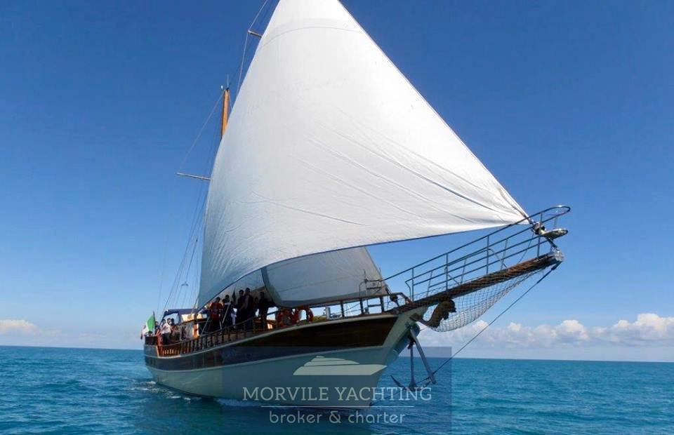 CAICCO Bodrum Barca a motore charter