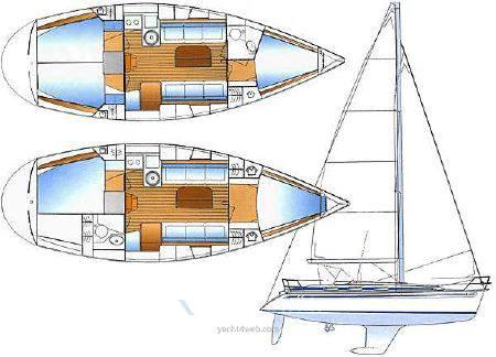 Bavaria 34 cruiser Sailing boat used for sale