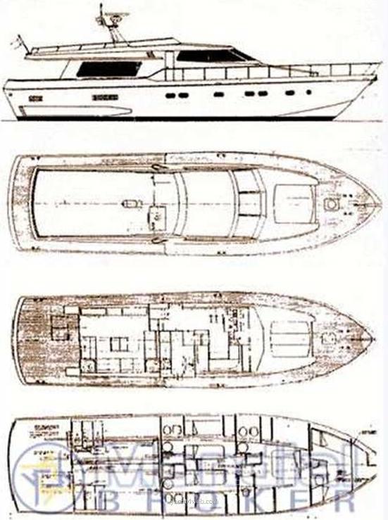 Sanlorenzo 20 Barca a motore usata in vendita