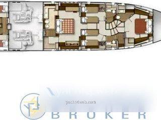 Azimut Yachts 68s 68 s USATA