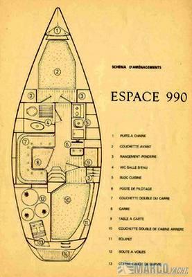 JEANNEAU Espace 990 usado