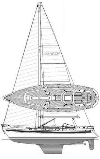 MalÖ yacht MalÖ yacht Malo 46
