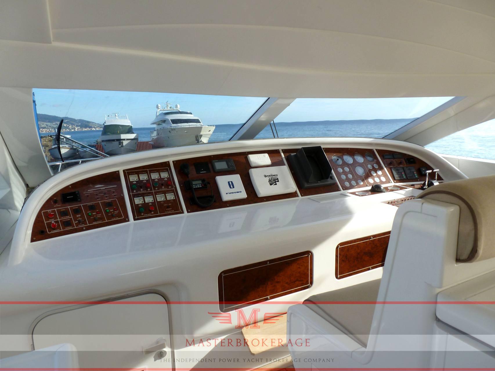 OVERMARINE Mangusta 72 Express Cruiser