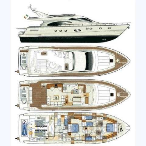 Ferretti yachts Ferretti yachts Ferretti 680