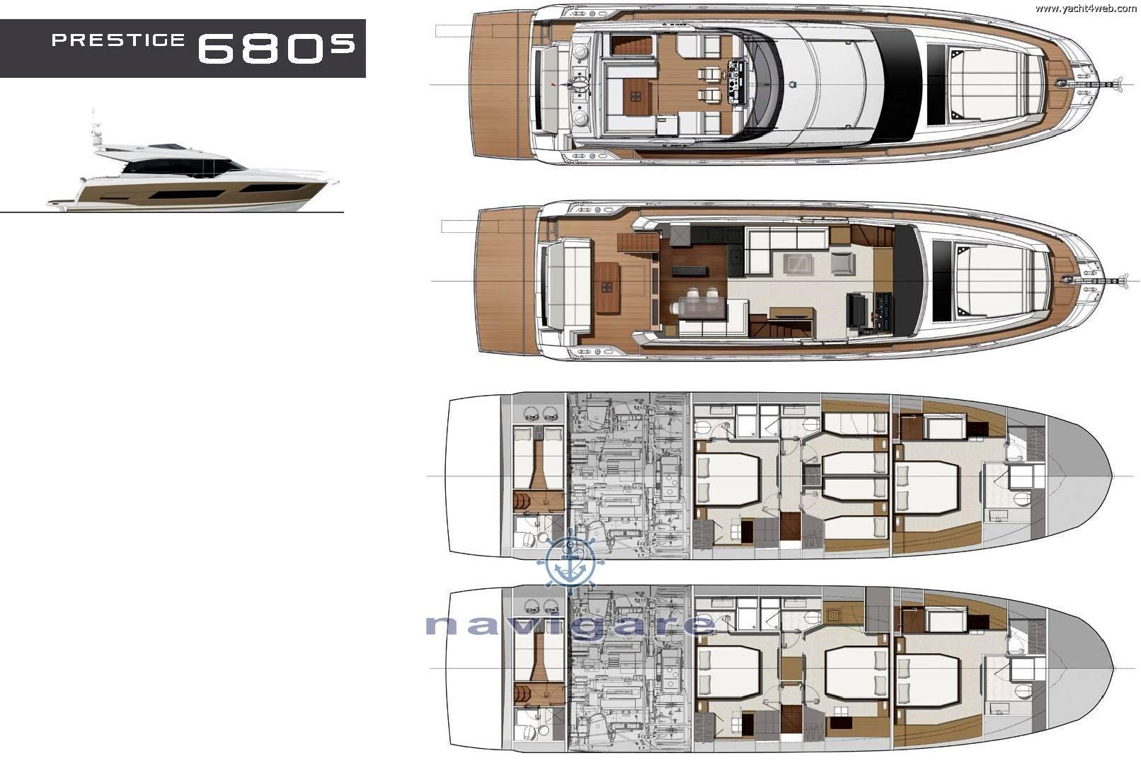 Prestige 680 s nuovo
